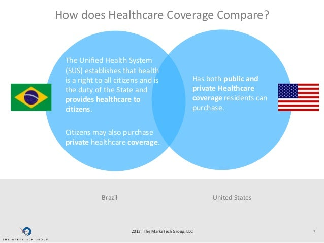 Health Care in Brazil Essay Sample