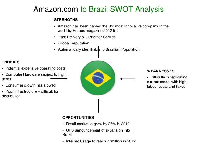 pest analysis brazil This report provides an analysis of the brazilian economy from the historical, current, and future perspectives also, swot analysis, forecast and scenario analysis, and risk analysis of brazil is included in the report.