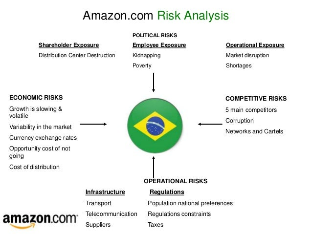 a business analysis of amazoncom inc Euromonitor international's report on amazoncom inc delivers a detailed strategic analysis of the company's business, examining its performance in the retailing market and the global economy company and market share data provide a detailed look at the financial position of amazoncom inc, while in-depth qualitative analysis will help you.