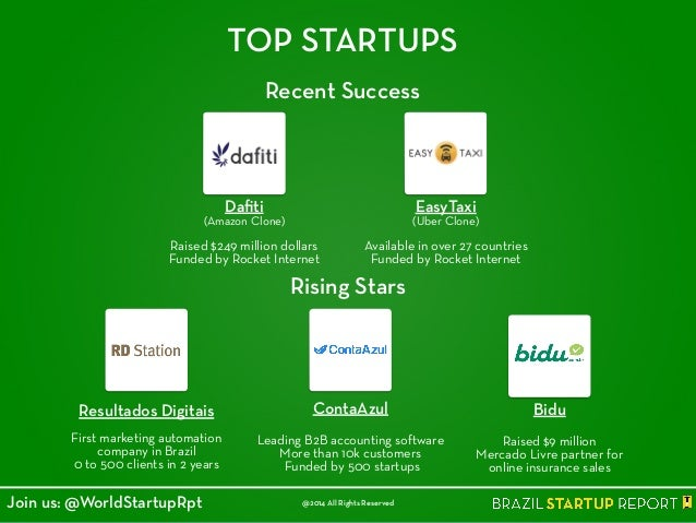 TOP STARTUPS Dafiti (Amazon Clone) ! Raised $249 million dollars Funded by Rocket Internet EasyTaxi (Uber Clone) ! Availabl...