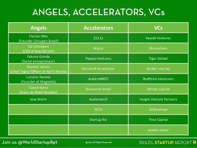 ANGELS, ACCELERATORS, VCs Angels Accelerators VCs Florian  O=o   (Founder  Groupon  Brazil) 21212 Kaszek  Ventur...
