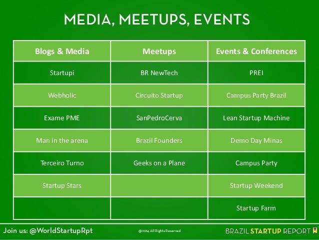 MEDIA, MEETUPS, EVENTS Blogs  &  Media Meetups Events  &  Conferences Startupi BR  NewTech PREI Webholic Circuit...