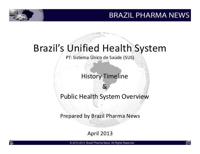 Brazil'sUnifiedHealthSystem        PT:SistemaÚnicodeSaúde(SUS)             HistoryTimeline                     & ...