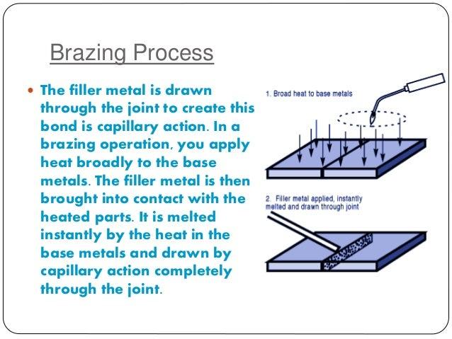 8 Tools for Brazing, Braze Welding & Soldering: Beginners Guide - Weld Guide welding processes brazing