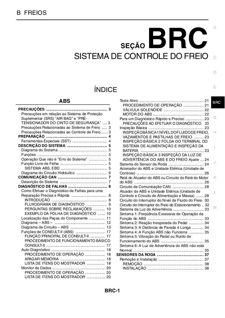 SISTEMA DE CONTROLE DO FREIOB FREIOS                                                                                      ...
