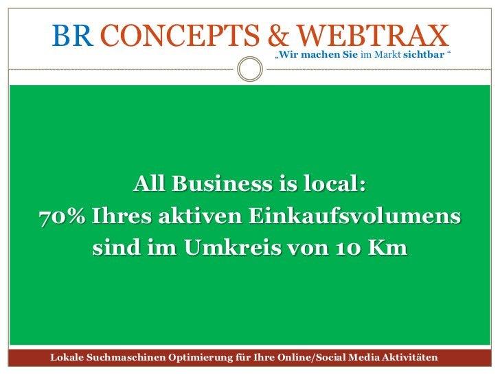 All Business islocal:<br />70% Ihres aktiven Einkaufsvolumens<br />sind im Umkreis von 10 Km<br />
