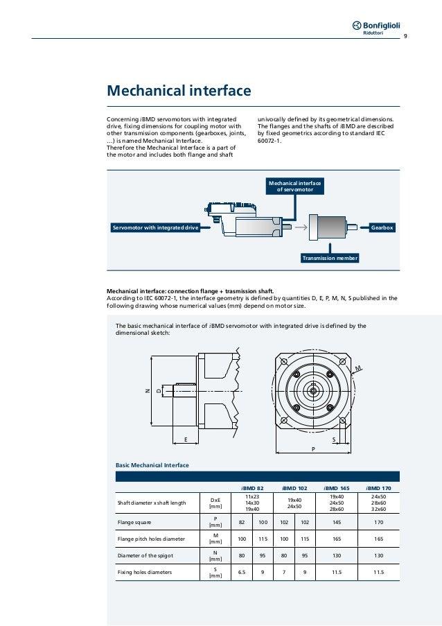 ibmd bonfiglioli 9 638?cb=1487964579 ����������� ibmd �� bonfiglioli bonfiglioli motor wiring diagram at bayanpartner.co