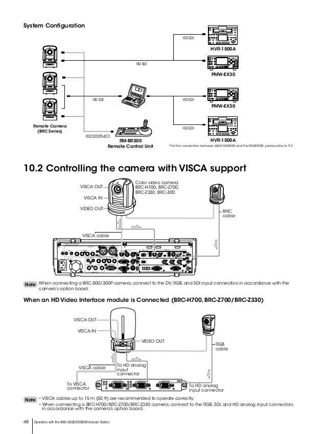 Power Supply AC Adapter For SONY BRC-Z700 BRC-H700 BRC-300P BRC-Z300