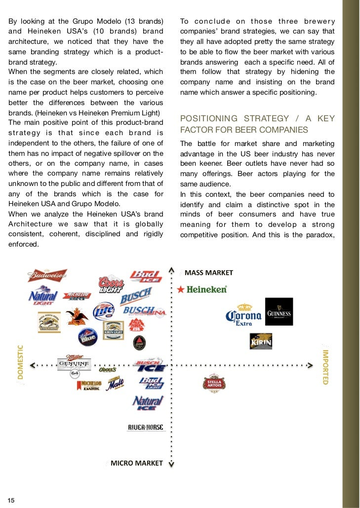 guinness brewery: strategic brand management essay View yeabsira getachew's profile on linkedin, the world's largest professional community  presentations and strategy papers • research, analyze, distil and cascade diverse sources of .
