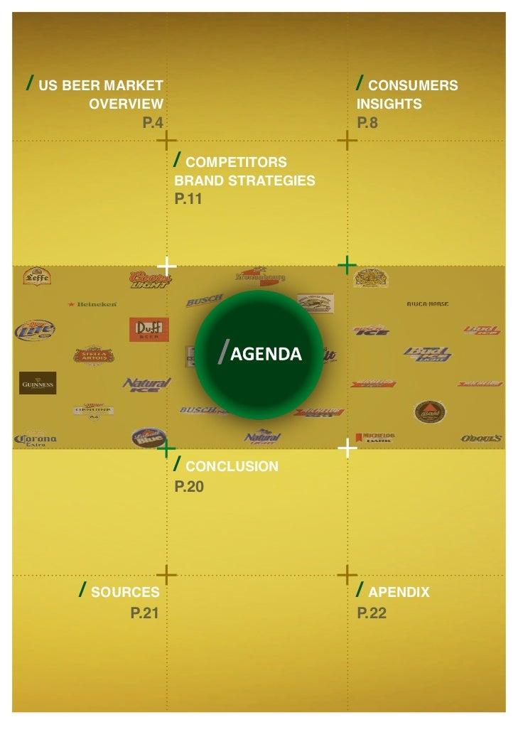 Brand Management Us Beer Market - Us beer map red robin