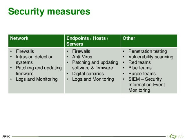 Breach and attack simulation tools Slide 3