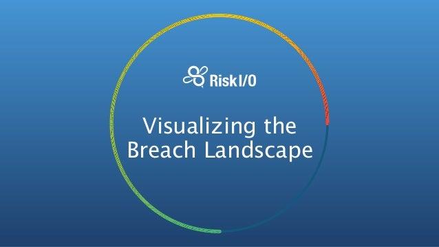 Visualizing the  Breach Landscape