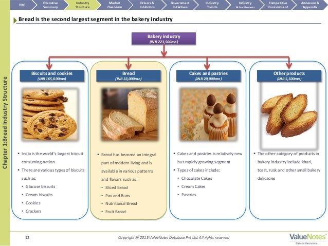bread industry in india Valuenotes presents a research report on the bread industry in india this industry report covers intelligence on the market size, growth, industry trends, industry.