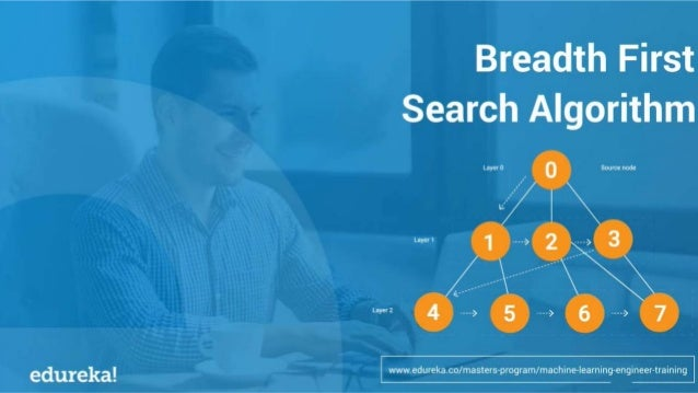 INTRODUCTION TO GRAPH TRAVERSAL UNDERSTANDING THE BREADTH-FIRST SEARCH ALGORITHM WITH AN EXAMPLE APPLICATIONS OF BREADTH-F...