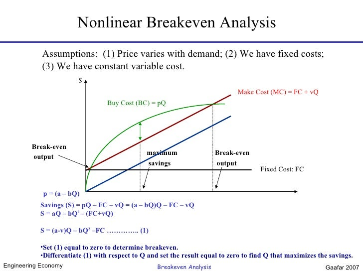20engineering economy breakeven analysis gaafar 2007 5