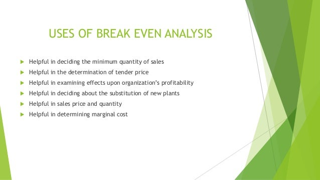 Break Even Analysis By Aman U Mahbub