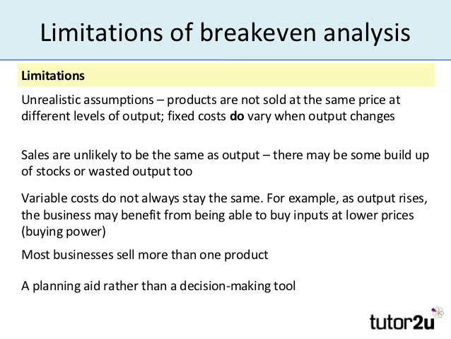 Breakeven Analysis (Introduction)