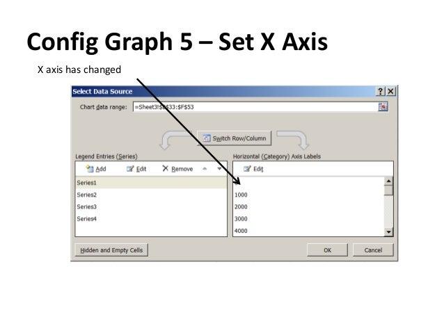 Xl breakeven chart - How to prepare a Breakeven Chart in
