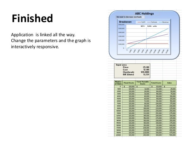 how to create a breakeven chart in excel