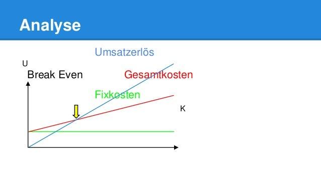 Analyse Umsatzerlös U Break Even Gesamtkosten Fixkosten K