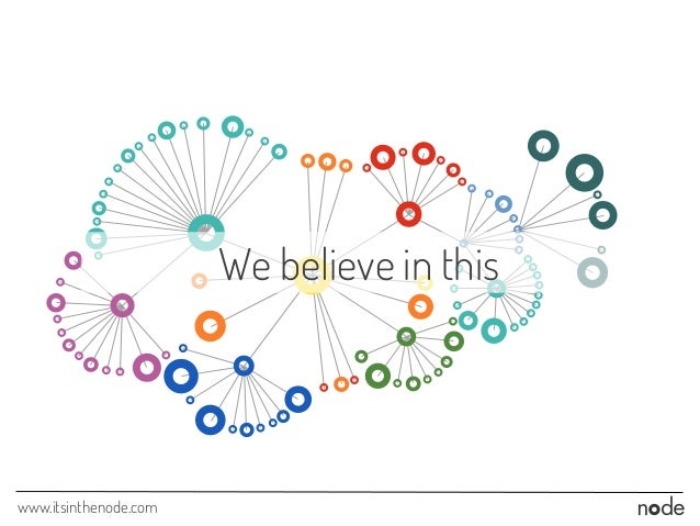 www.itsinthenode.com We believe in thisWe believe in this