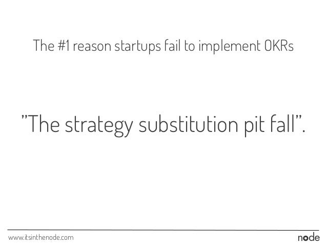 """www.itsinthenode.com The #1 reason startups fail to implement OKRs """"The strategy substitution pit fall""""."""