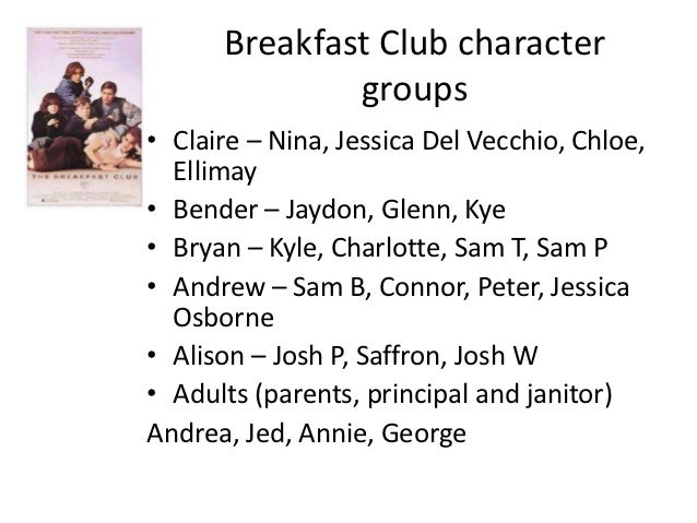 breakfast club introduction essay Introduction the breakfast club movie reflects on a saturday detection of a group of five students at shemer high school who share their stories in a forced company.