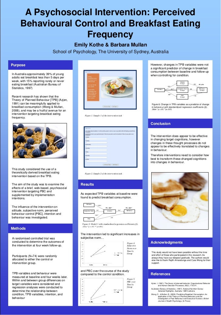 A Psychosocial Intervention: Perceived      Behavioural Control and Breakfast Eating                    Frequency         ...