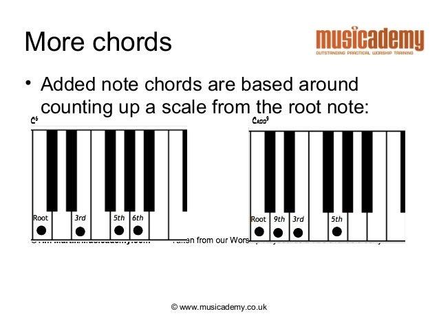 Worship Keyboard Seminar Notes