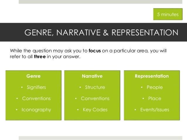 Breaking Bad: Genre, Narrative, Representation
