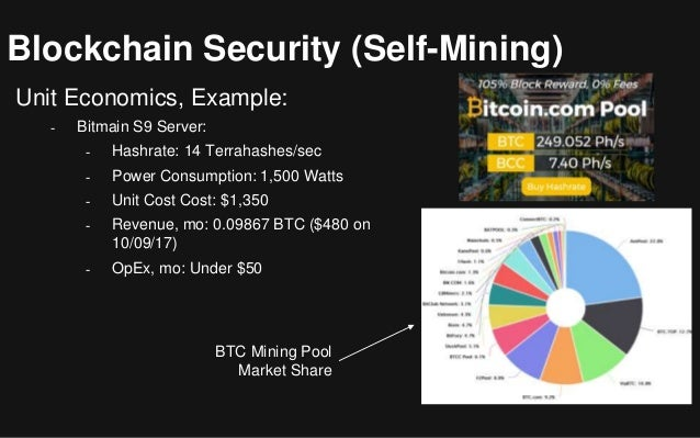 New economic perspectives bitcoin mineral