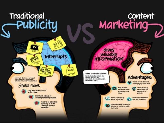 Breaking down Content Marketing (Public) Slide 2