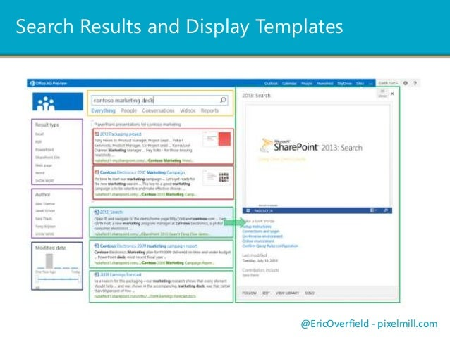Breaking Down Display Templates in SharePoint 2013