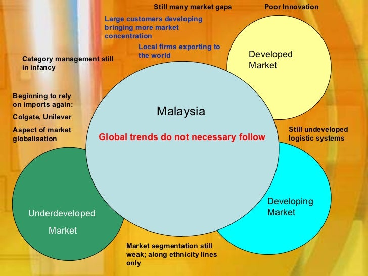 Breaking into the Malaysian wholesale and retail network