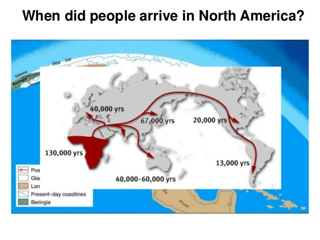 When did people arrive in North America?
