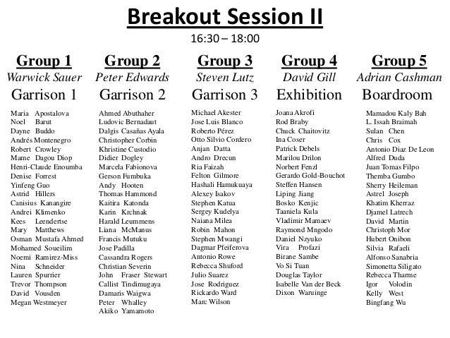 Breakout Session II 16:30 – 18:00  Group 1  Group 2  Group 3  Group 4  Group 5  Warwick Sauer  Peter Edwards  Steven Lutz ...