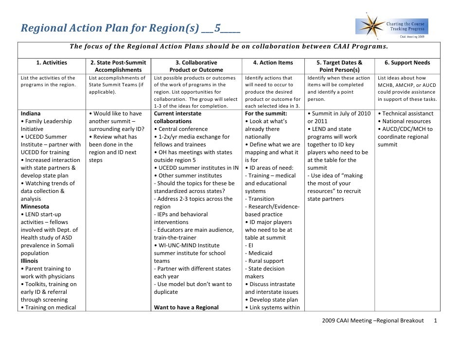 Regional Action Plan for Region(s) ___5_____                              The focus of the Regional Action Plans should be...