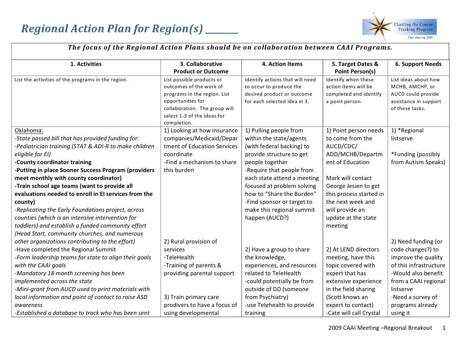 Regional Action Plan for Region(s) ________                               The focus of the Regional Action Plans should be...
