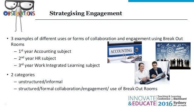 Strategising Engagement • 3 examples of different uses or forms of collaboration and engagement using Break Out Rooms – 1s...