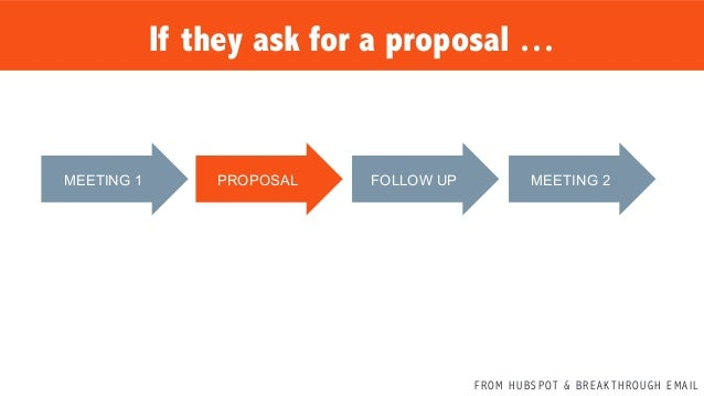 F R O M H U B S P OT & B R E A K T H R O U G H E M A I L MEETING 1   PROPOSAL   FOLLOW UP   MEETING 2   If they as...