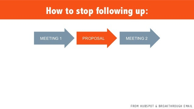 F R O M H U B S P OT & B R E A K T H R O U G H E M A I L MEETING 1   PROPOSAL   MEETING 2   How to stop following up: