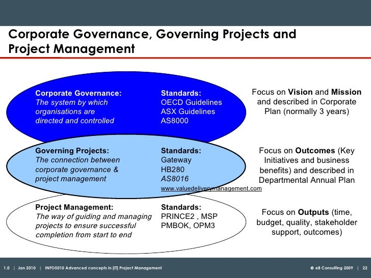 a001426633 corporate governance assignment Corporate governance introduction- csr read more this entry was posted in ethics and tagged business ethics , corporate governance , csr , importance of csr , nike on march 16, 2013 by admin .