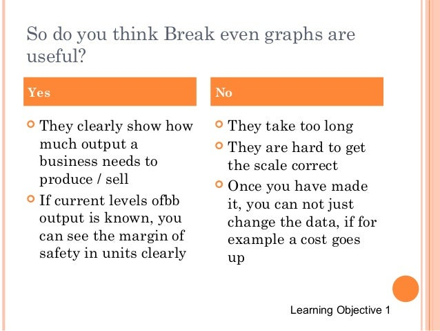 So do you think Break even graphs are useful? Yes  No  They clearly show how much output a business needs to produce / sel...