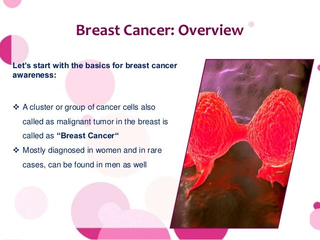 Image result for Breast Cancer - An Overview
