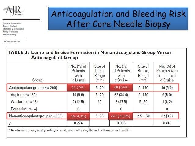 Biopsie Diagnostique Echo-Guidée  Core Biopsy or Vacuum Aspiration Biopsy Ultra-sound Guidnce ?  14 G Pistolet automatique...