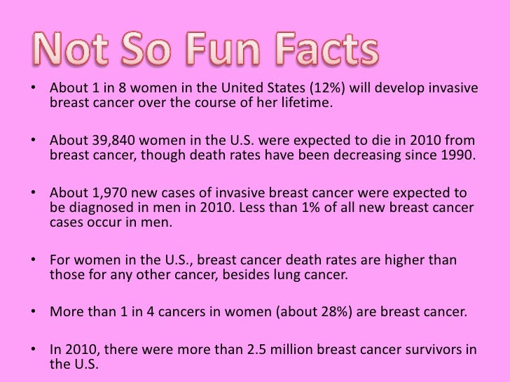 Excellent breast cancer fun facts speaking, did