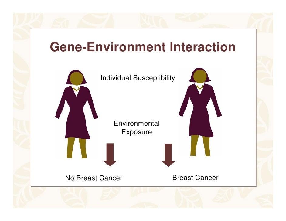 Image Result For Genetict Cancer