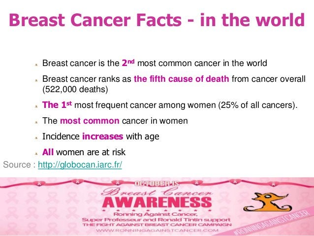 Breast Cancer Facts - in the world Breast cancer is the 2nd most common cancer in the world Breast cancer ranks as the fif...