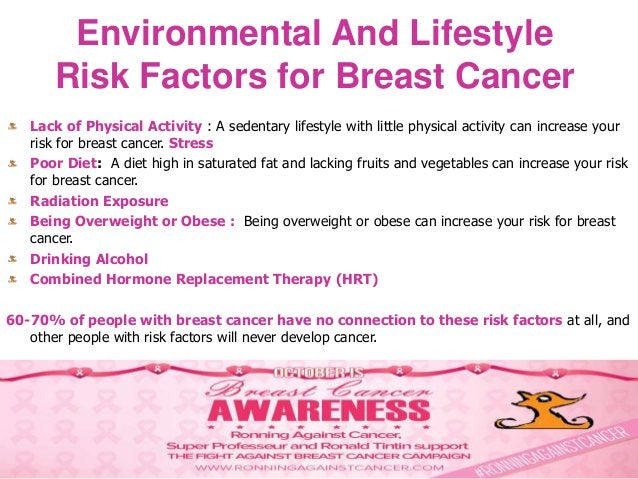 Environmental And Lifestyle Risk Factors for Breast Cancer Lack of Physical Activity : A sedentary lifestyle with little p...