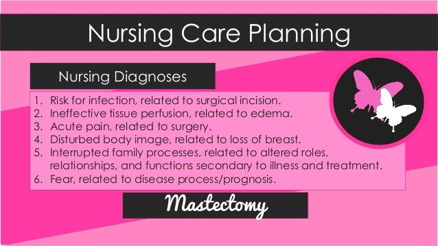 Breastcancerawarenessconversationstartersseriesbyistudentn ...